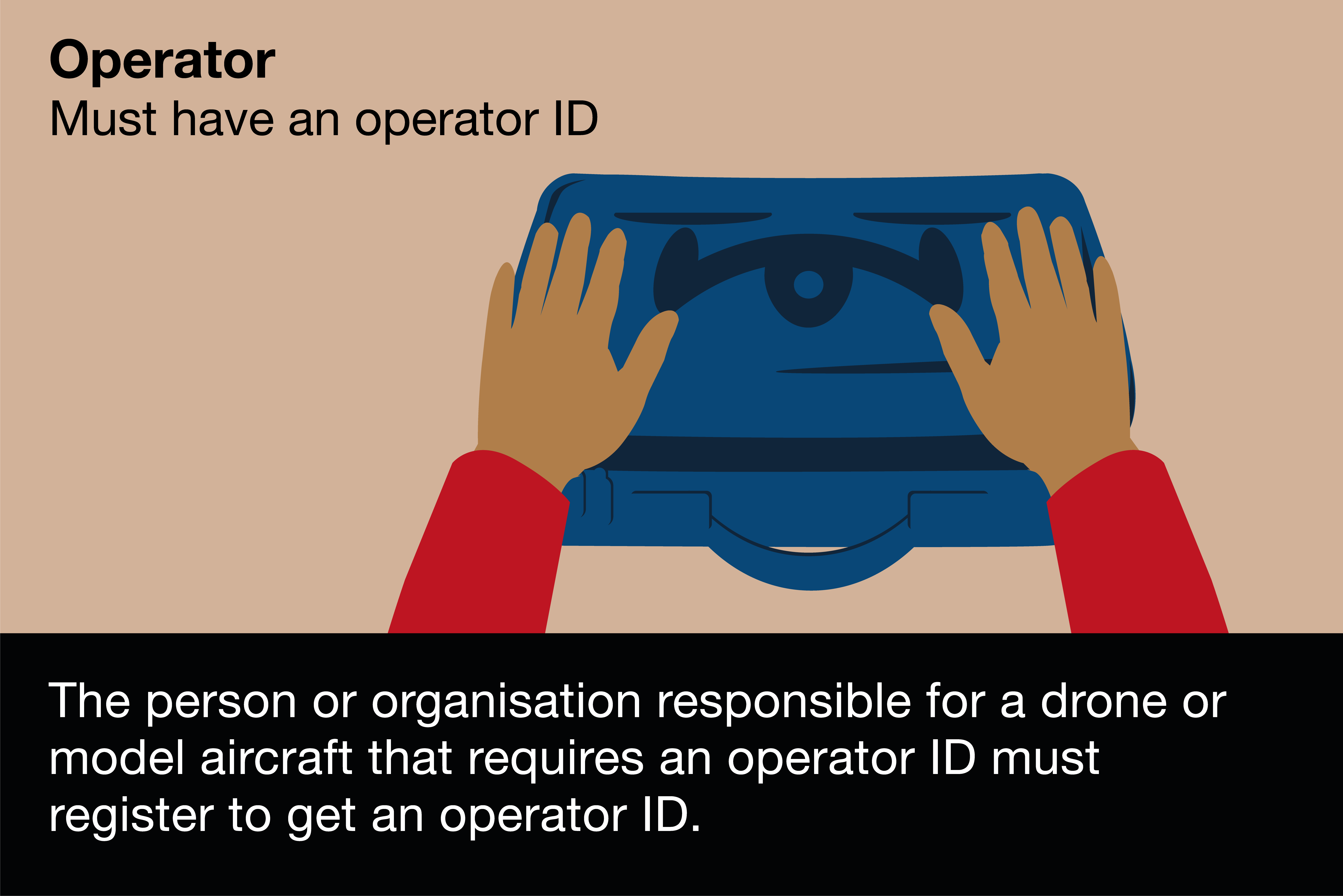 The operator must have an operator ID.