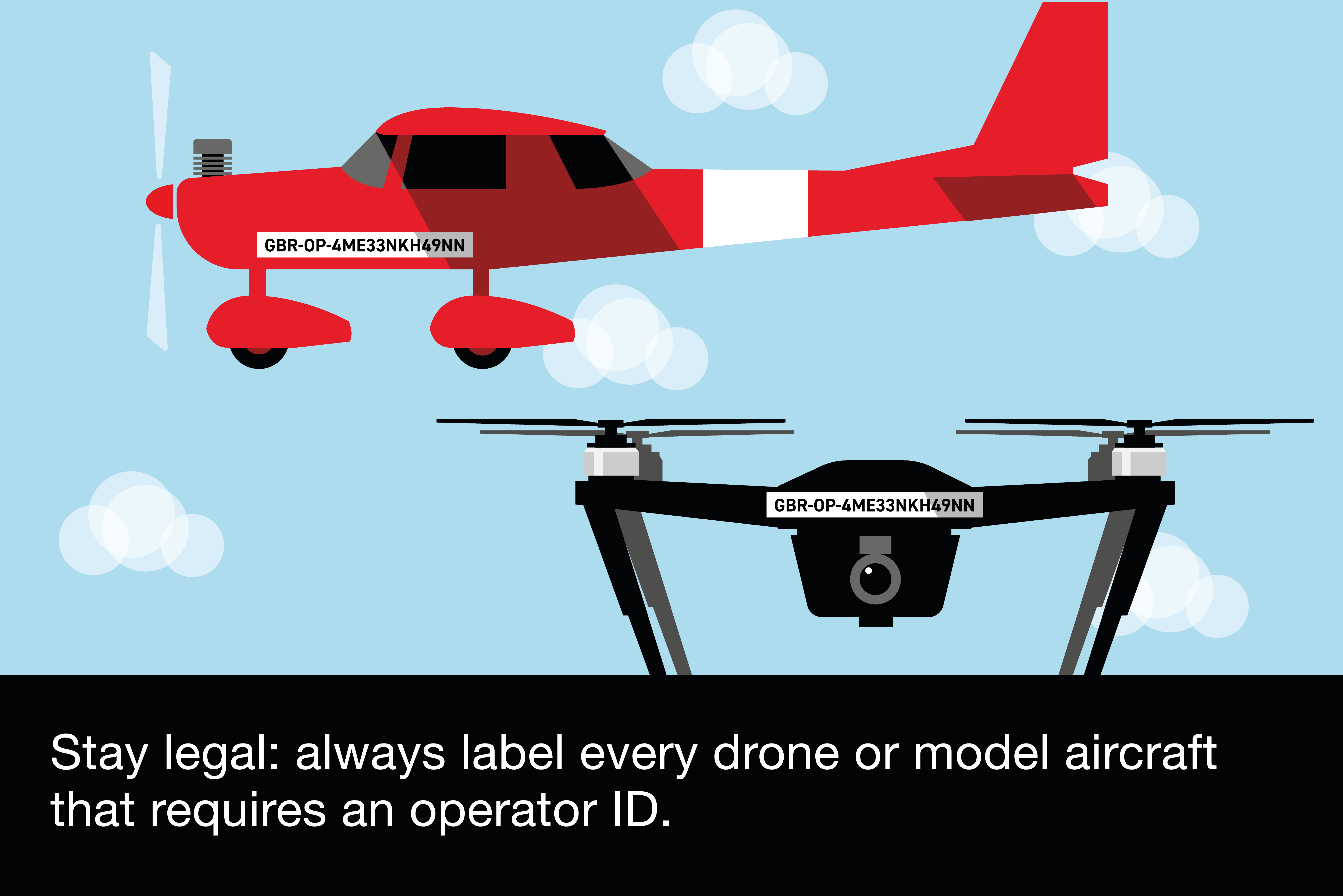 Stay legal: always label every drone or model aircraft that requires an operator ID.